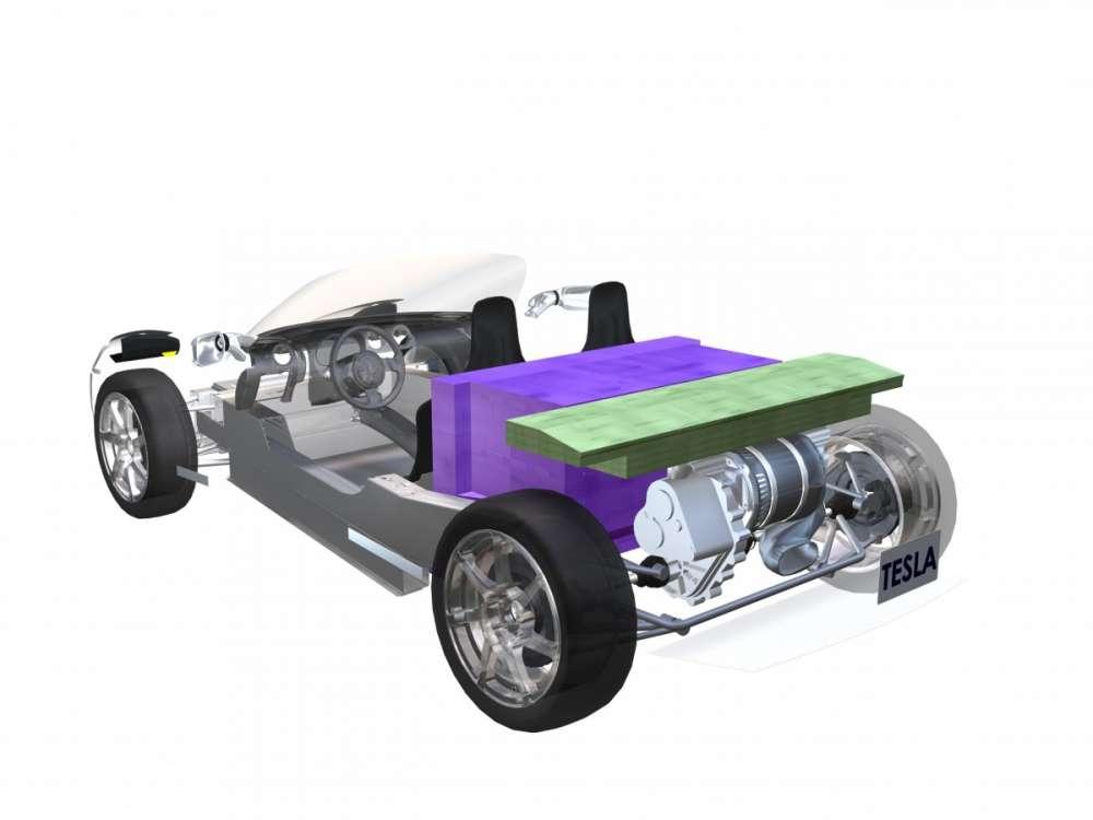 Toyota και Tesla ετοιμάζουν ηλεκτρικό RAV4 SUV