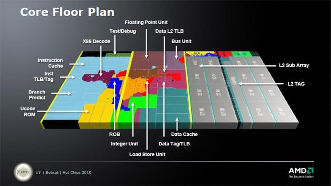 Πιο γρήγορα φορητά μηχανάκια: Το δικός της 'δύο-σε-ένα' τσιπ σχεδιάζει η Intel, η AMD δείχνει έναν 18W πυρήνα σύντηξης…