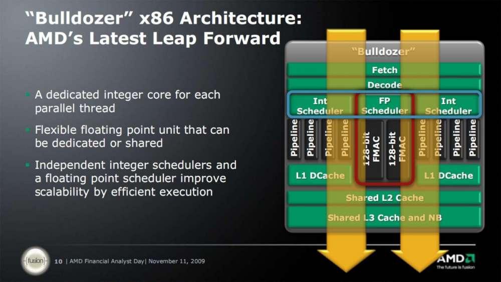 Ένα Bulldozer για τον υπολογιστή: ο επόμενος επεξεργαστής της AMD…