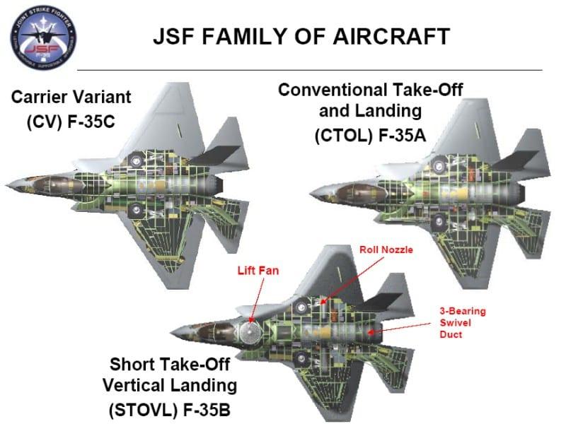 ΗΠΑ: σχεδιάζουν να 'θυσιάσουν' το F-35;