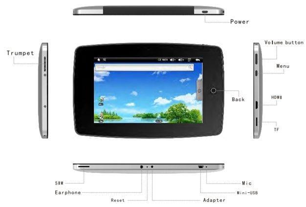 MiPad: ένα ακόμη Android tablet πάει για τις αγορές…