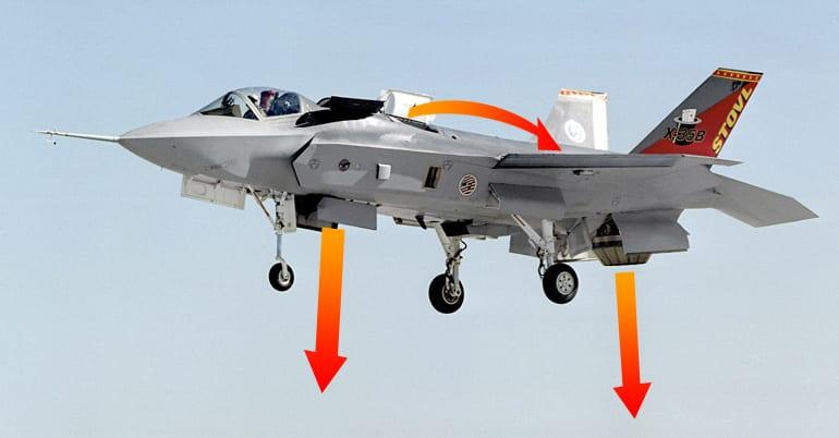 Επίσημα νούμερα: πόσα και τι… 'γεύση' F-35 θα αγοράσει το αμερικανικό Ναυτικό και το Σώμα Πεζοναυτών