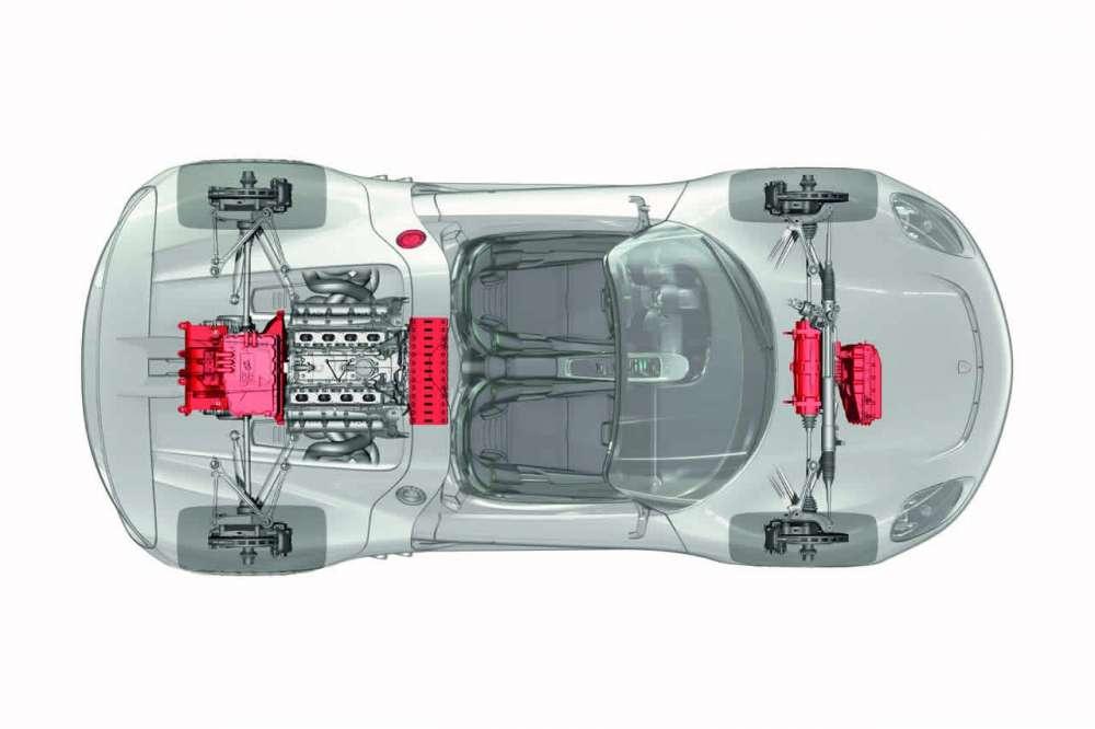 Η υβριδική Porsche 918 με το… καλώδιο έρχεται το 2013!