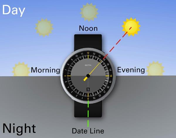 UNO 24: ρολόι χειρός που δείχνει όλη την ημέρα με μια ματιά!