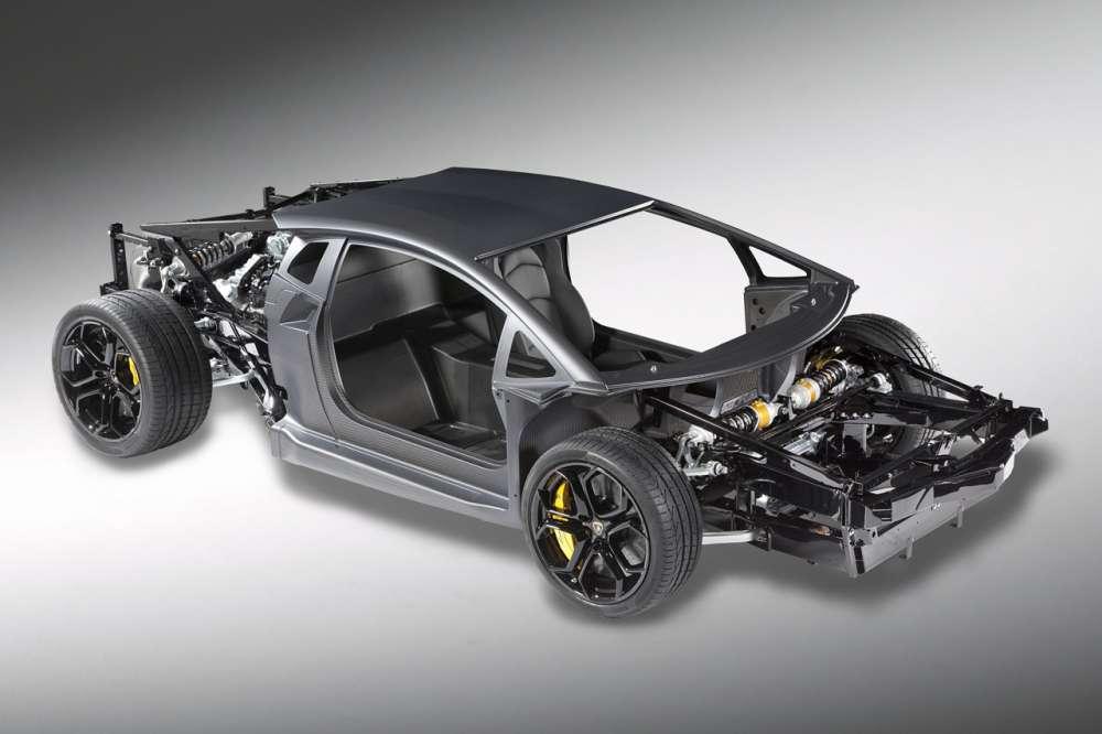 Ο hi tech εσωτερικός… 'κόσμος΄της Aventador