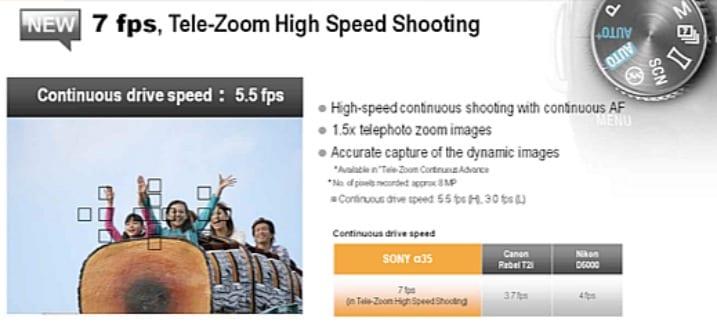 Sony a35: με νέα εφέ εικόνας και tele-zoom ρύθμιση υψηλής ταχύτητας…