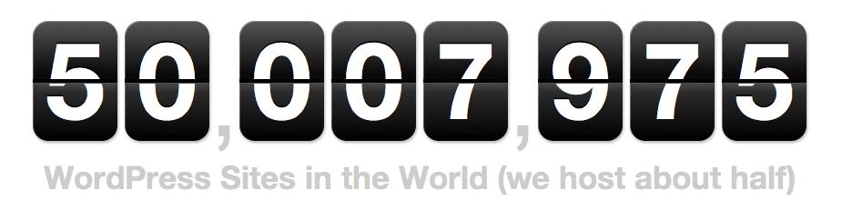 WordPress – τώρα 'κινεί' 50.000.000 blogs…