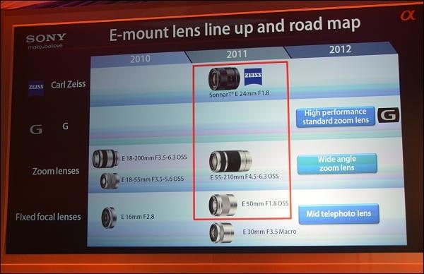 Νέοι Sony φακοί και full frame μηχανή – στο Digital Imaging event της Αθήνας…