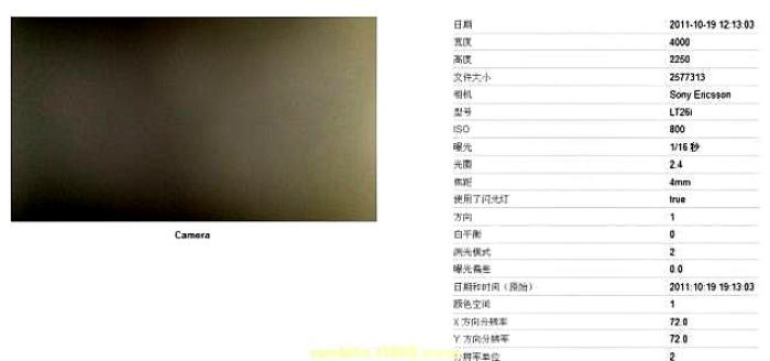 Sony Ericsson Nozomi – στοιχεία για την κάμερα…