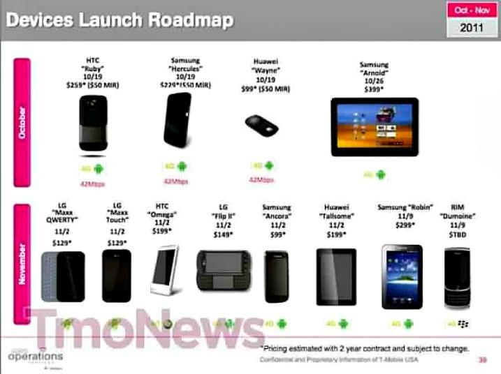 Νέα κινητά την αγορά; η γκάμα της T-mobile μας δείχνει ενδιαφέροντα πράγματα…