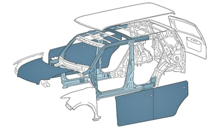 Ultra High Tensile Strength Steel – ελαφρύ ατσάλι για τα μοντέλα του 2013…
