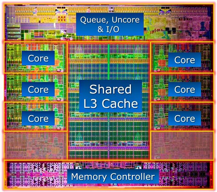Η Intel δίνει τις λεπτομέρειες για τον Xeon E5…