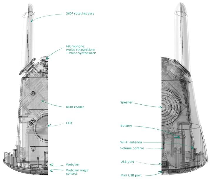 Έκθεση CES 2012 – τα περίεργα gadgetάκια…