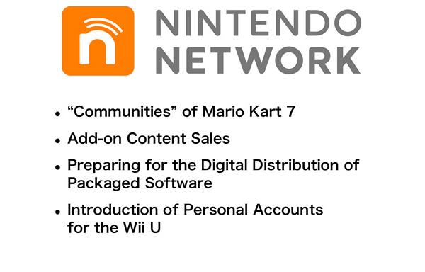 Nintendo Network – και επίσημα…