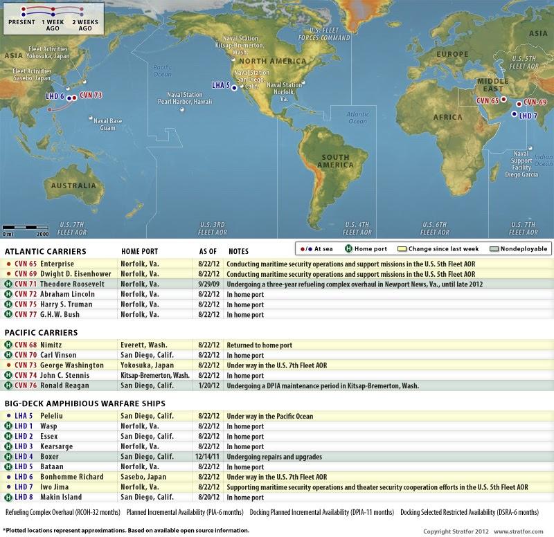 Που βρίσκονται τα αμερικανικά αεροπλανοφόρα σε όλο τον κόσμο;