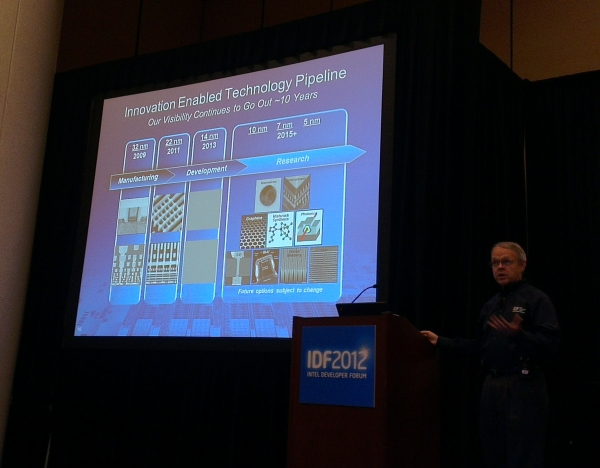 Intel – μιλάει για τεχνολογία 10nm το 2015