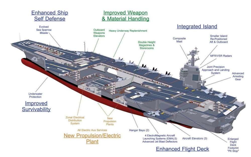 USS GERALD R. FORD [CVN-78] 02