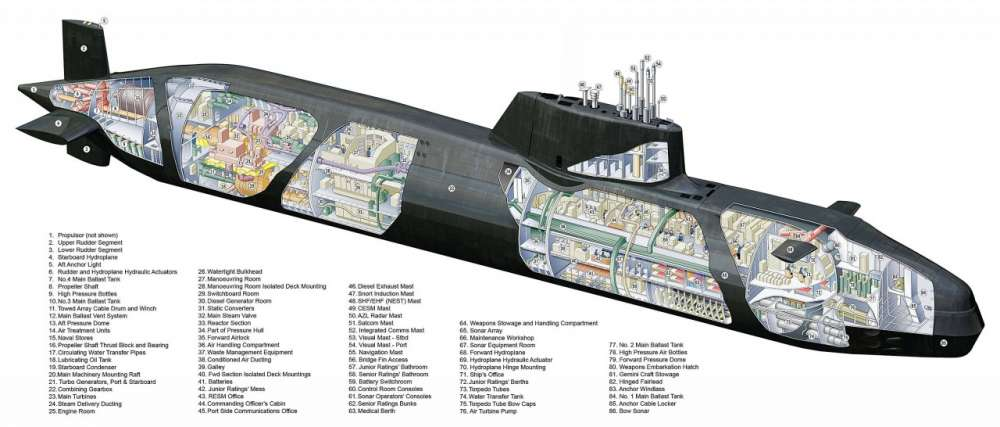 Launch Of The Royal Navy's Newest Super Submarine
