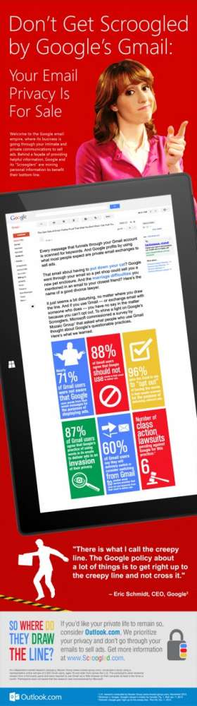 Microsoft-Rolls-Out-Anti-Google-Infographic-2