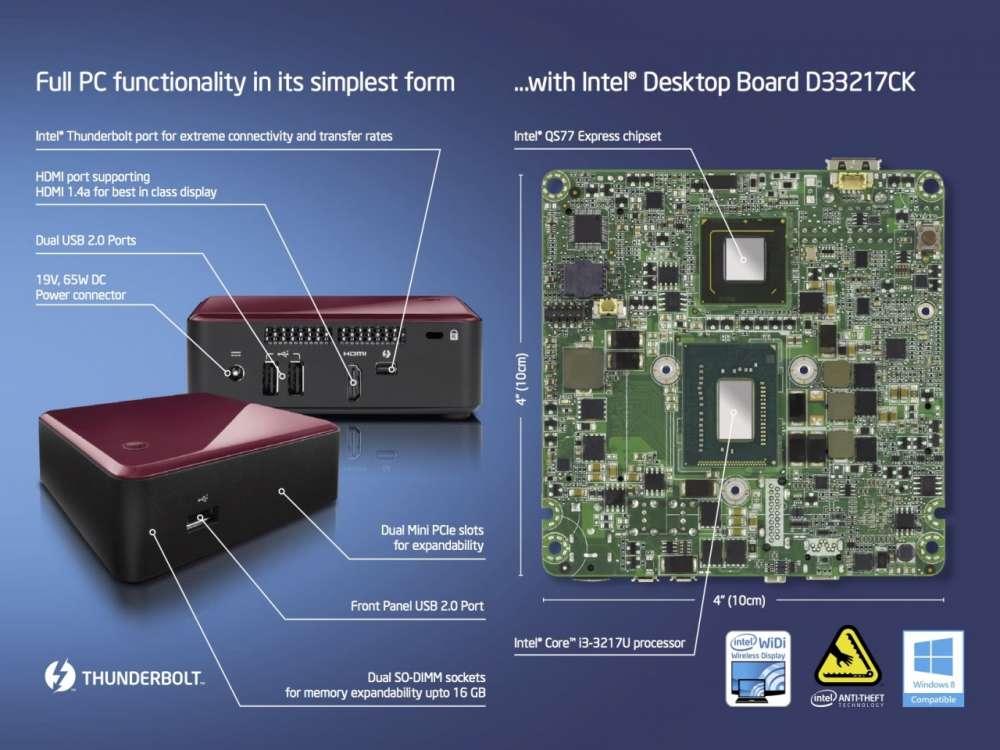 Intel Next Unit of Computing – τα 'μικρά' για το γραφείο…