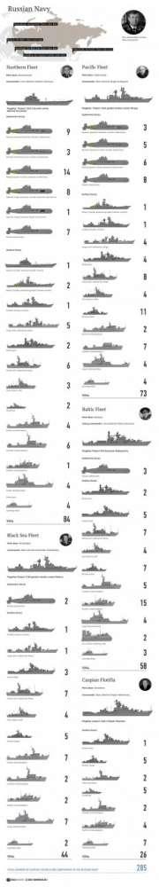Project 11356 – η πρώτη ρωσική stealth φρεγάτα…