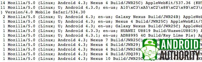 Android 4.3 στο Google Developer Website