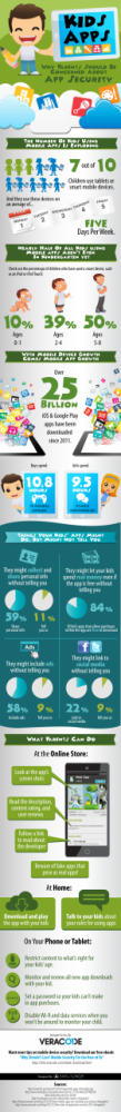Why-Parents-Should-Be-Concerned-About-App-Security-Infographic