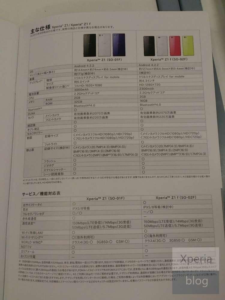 Πλήρη Specs για το Xperia Z1 f (SO-02F) – Honami mini!