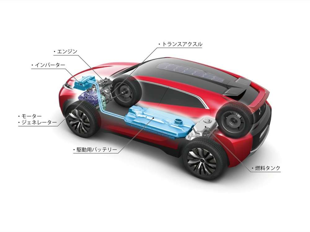 Mitsubishi Concept XR PHEV System