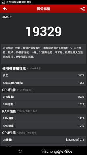 Sony Xperia T2 Ultra σε AnTuTu Benchmarks…