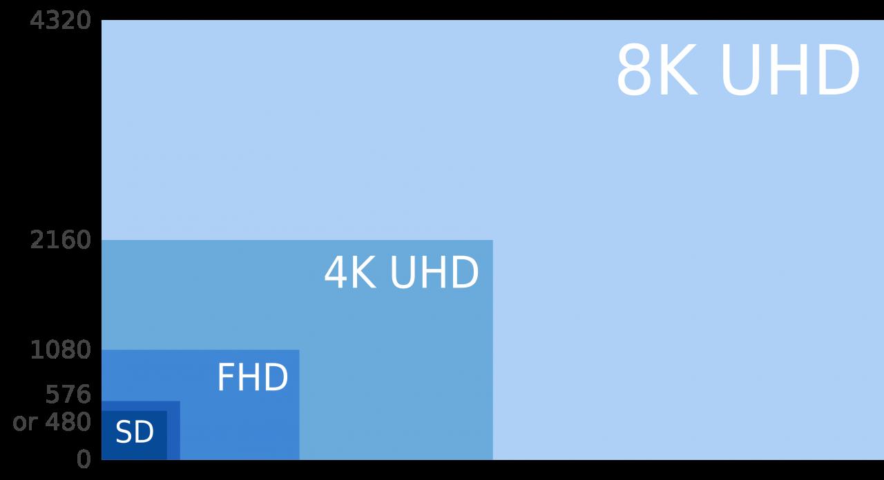 8K_UHD
