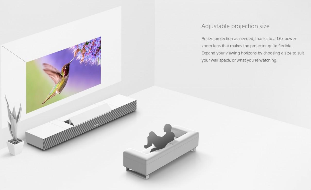 Γιατί ο Sony 4K προβολέας και Live Space UX concept μοιάζει να στήνουν το 'σπίτι με τις αισθήσεις'…