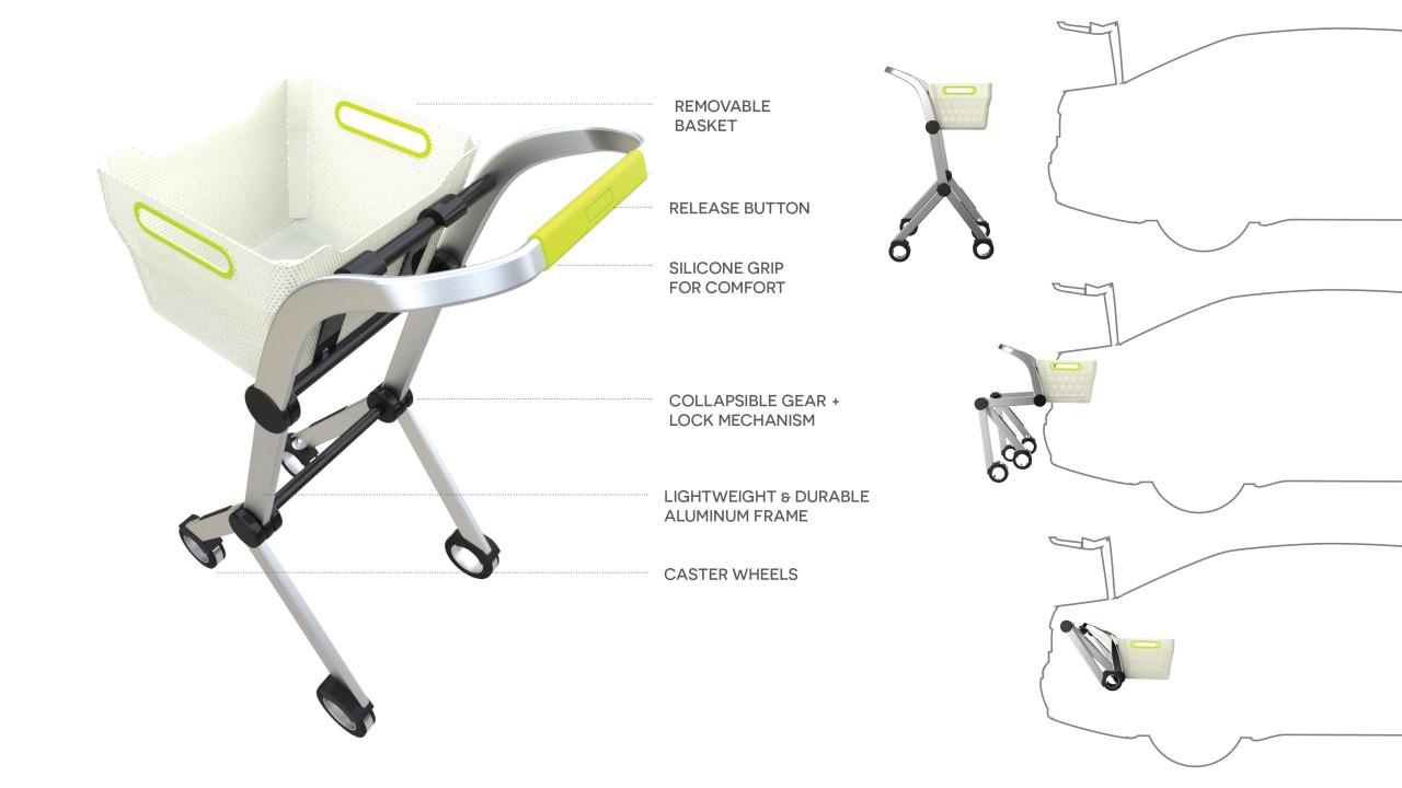 Το Smart Cart είναι καταπληκτικό…