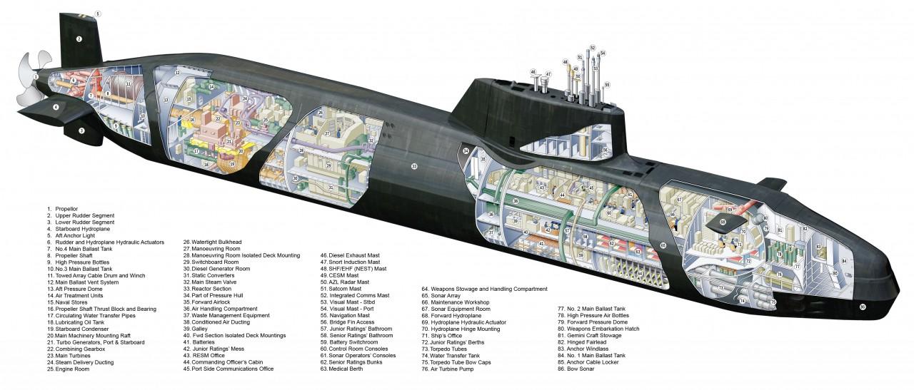 Astute-Class-Submarine