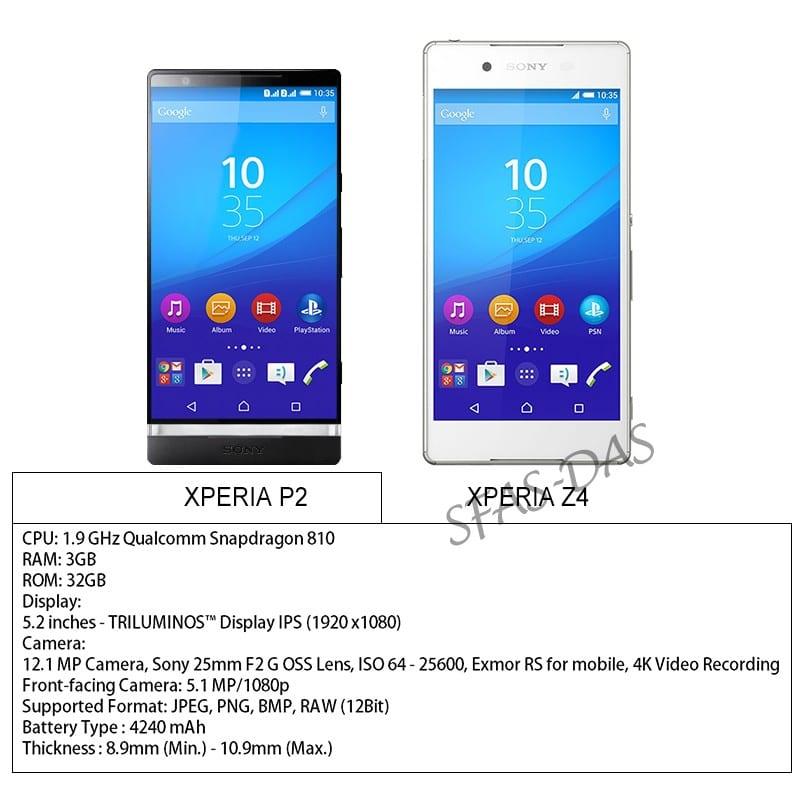 Sony Xperia P2 – νέο high end κινητό του Ιάπωνα;