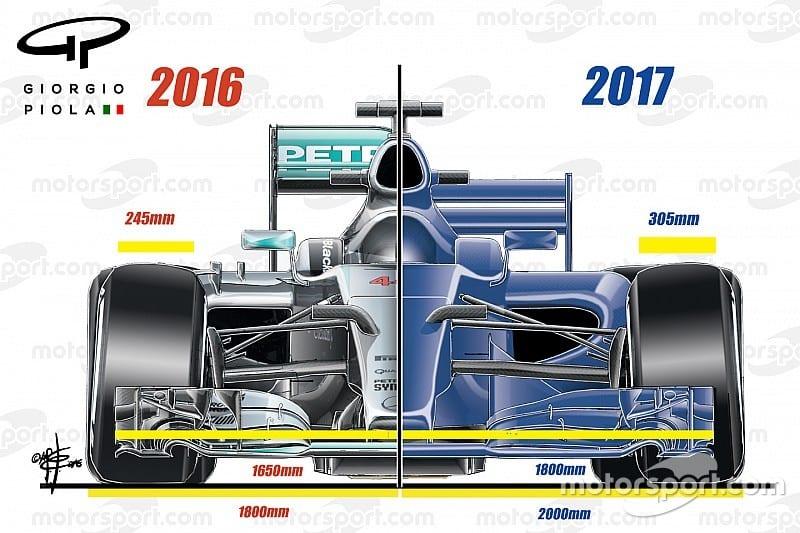 f1-giorgio-piola-technical-analysis-2016-2016-2017-front-comparison