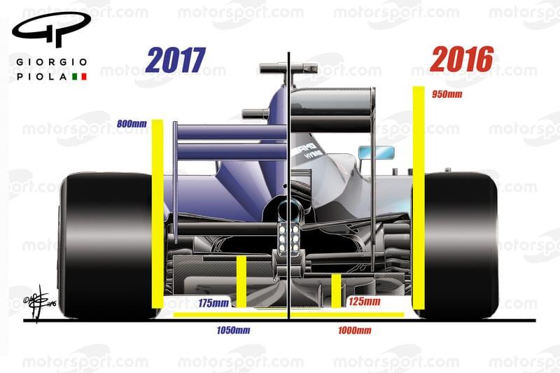 f1-giorgio-piola-technical-analysis-2016-2016-2017-rear-comparison