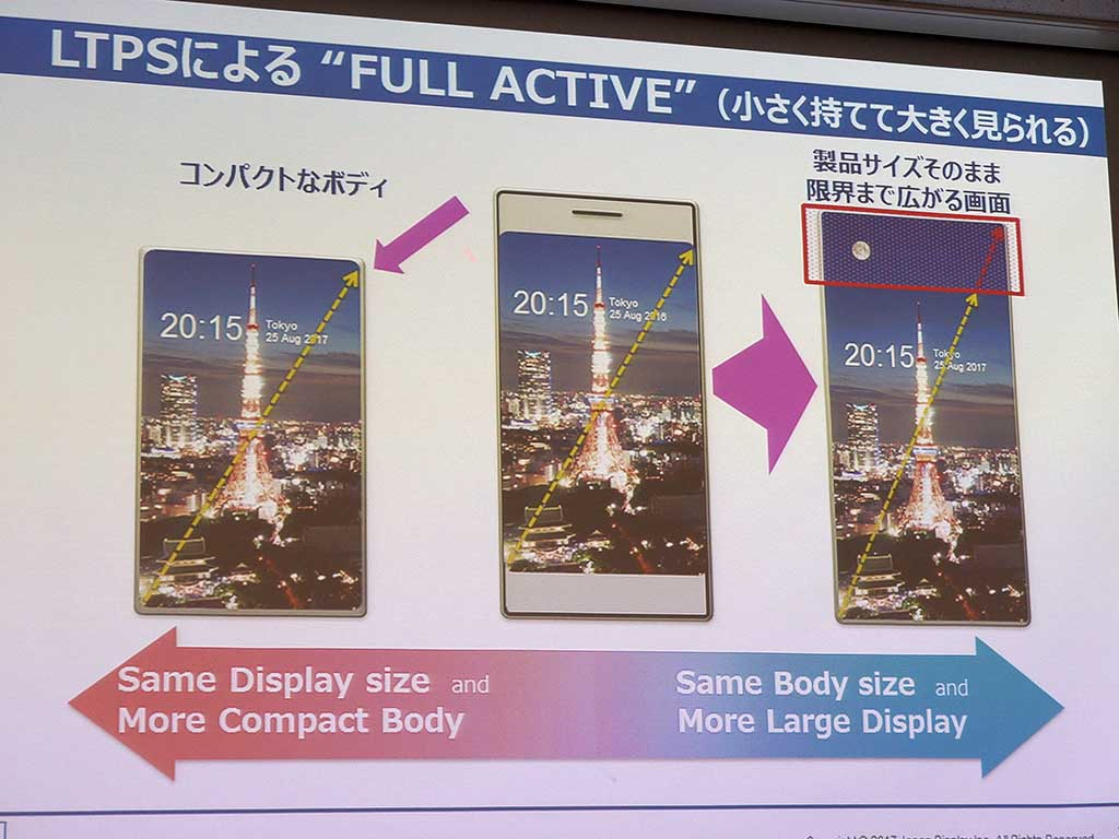 Η απίστευτη τεχνολογία οθονών Full Active Flex