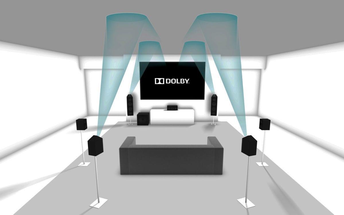 Dolby Atmos Enabled Ηχεία – Behind the Scenes