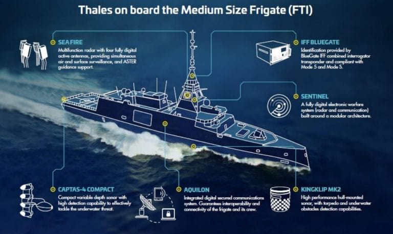 Surface Navy Electronic Warfare