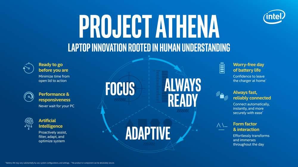 CES 2019 – Project Athena