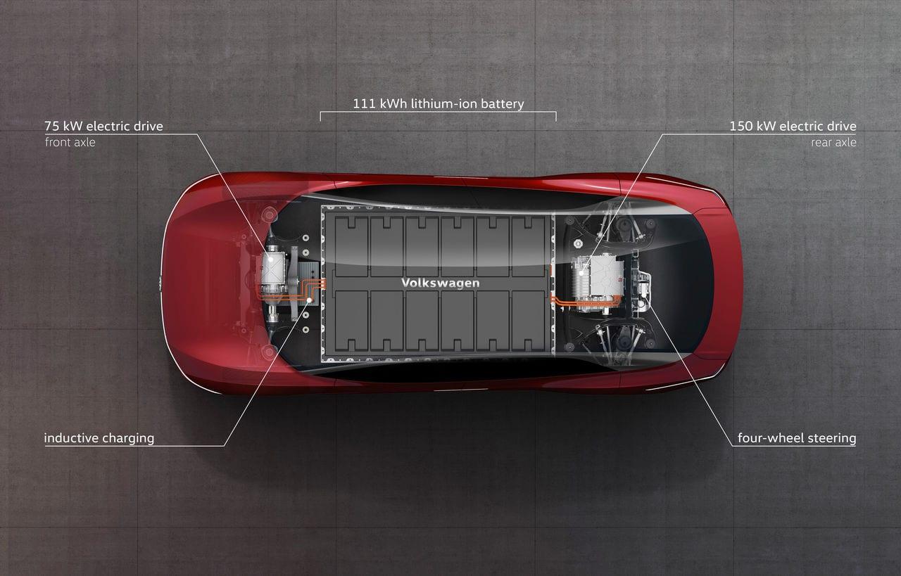 To Volkswagen MEB σασί για την οικογένεια ID