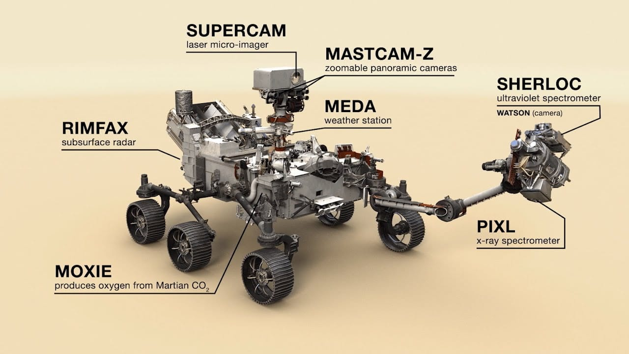 NASA Perseverance Mars Rover – Mission Overview
