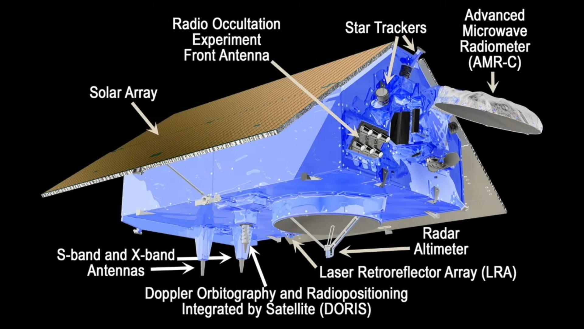 Εκτόξευση για τον ωκεανογραφικό δορυφόρο Sentinel-6Α Michael Freilich