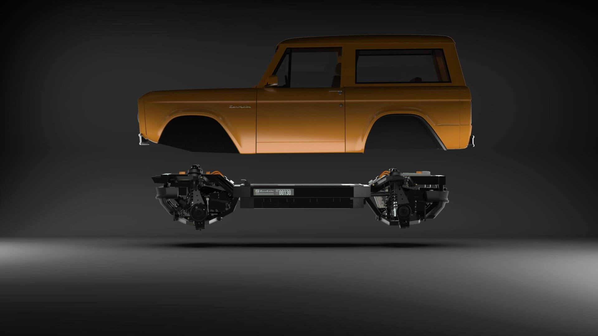 Zero Labs Automotive – πλατφόρμα για ηλεκτρικά vintage μοντέλα