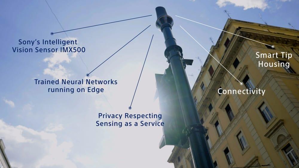 Sony – ένα δοκιμαστικό «έξυπνο» πρόγραμμα πόλεων στη Ρώμη